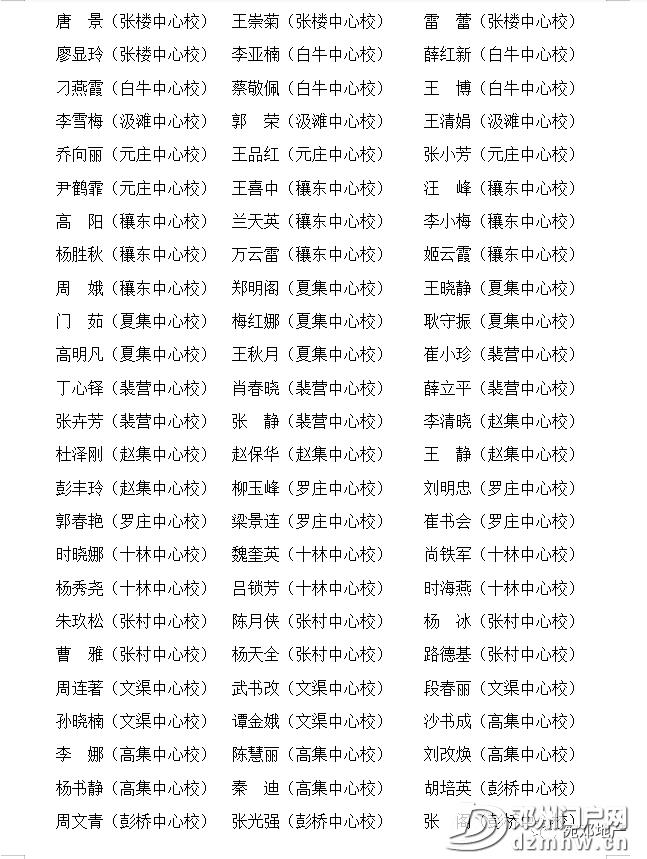 邓州表彰奖励名单公布! - 邓州门户网|邓州网 - b09257249e8809ceefb2a9498ea86011.png