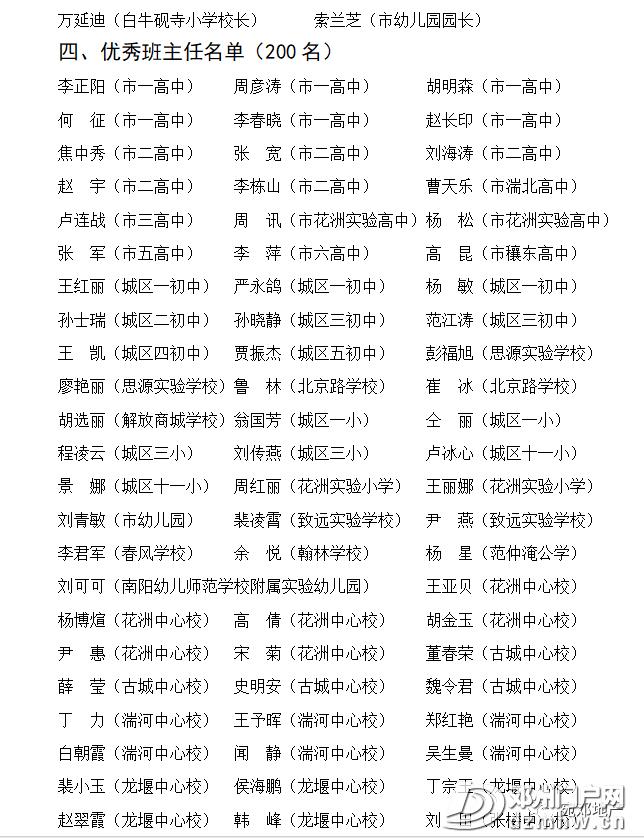 邓州表彰奖励名单公布! - 邓州门户网|邓州网 - 569e76c0ca1e594395a1e111f2571953.png