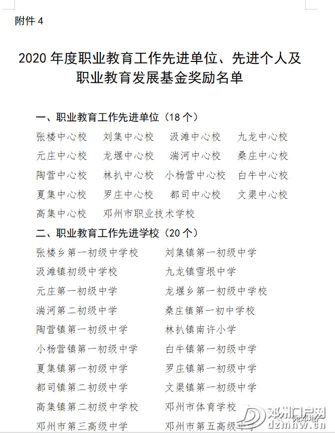 邓州表彰奖励名单公布! - 邓州门户网|邓州网 - 2053f654e427007a7dd9a3df20d5a218.png