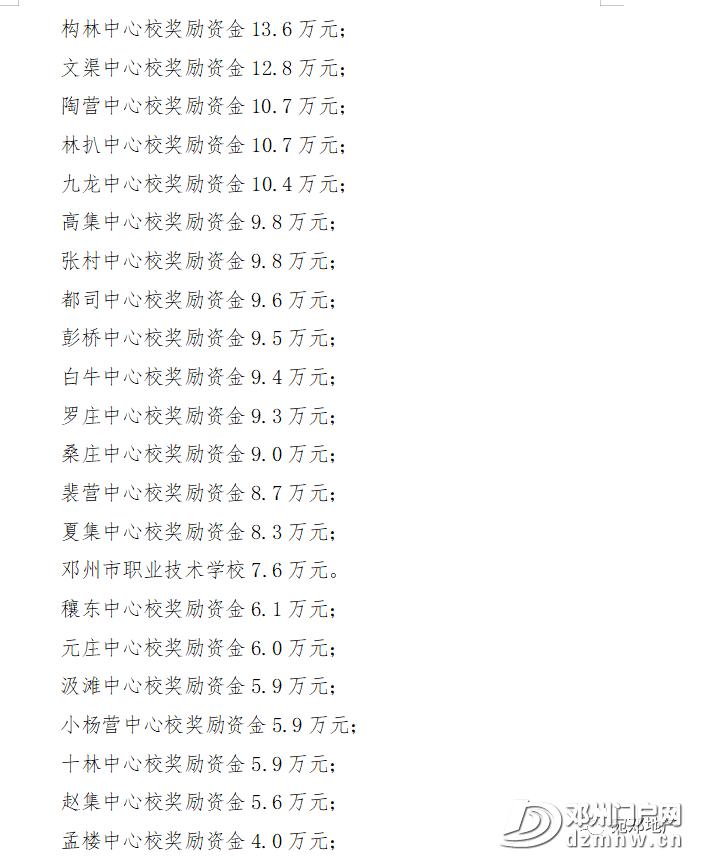 邓州表彰奖励名单公布! - 邓州门户网|邓州网 - 8ae7491ad5cb4d6669dba976be51b6a2.png