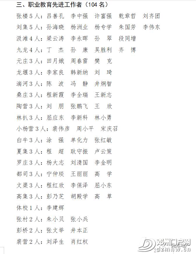 邓州表彰奖励名单公布! - 邓州门户网|邓州网 - f1ef6a915225d35930c98c604540fd80.png