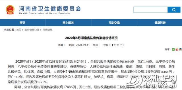 146人死亡!河南发布最新法定传染病疫情!邓州人近期当心这些病… - 邓州门户网 邓州网 - cd405dfeaeca83362758ee481f4f08ec.png