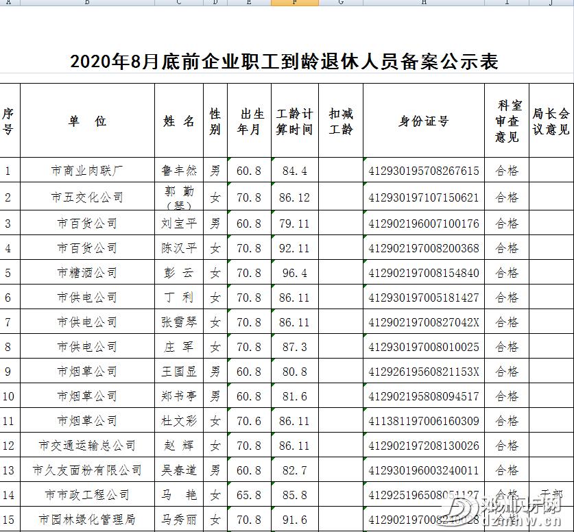 最新!邓州这些企业职工人员名单公示! - 邓州门户网|邓州网 - bf8eedc608ef85f2cd0d68639b1bfcb2.png