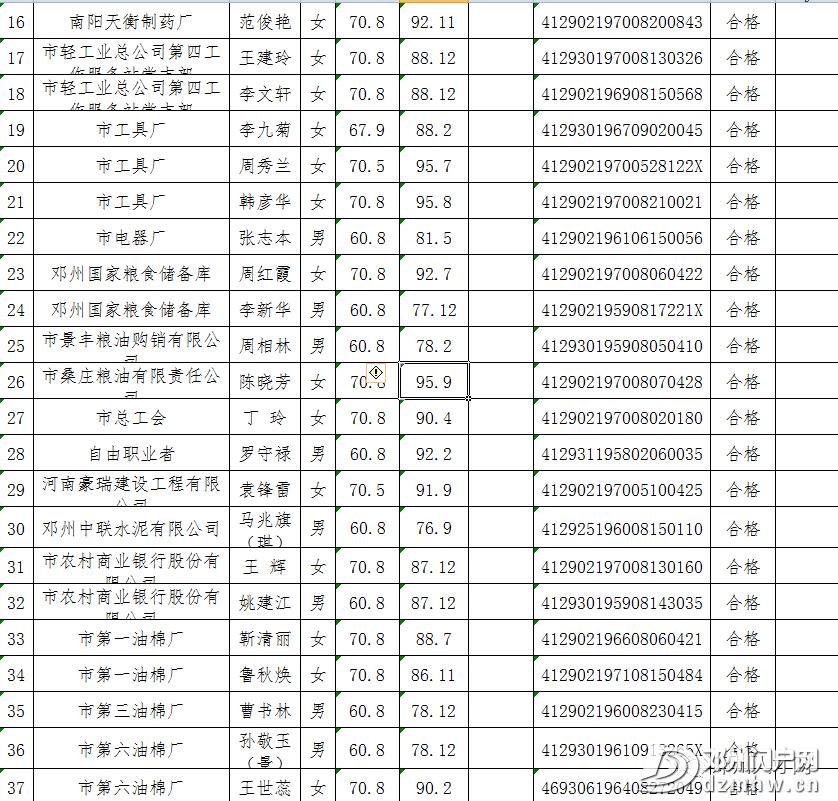 最新!邓州这些企业职工人员名单公示! - 邓州门户网|邓州网 - 23bc3abed426b7550b73bdb9d722fbae.png