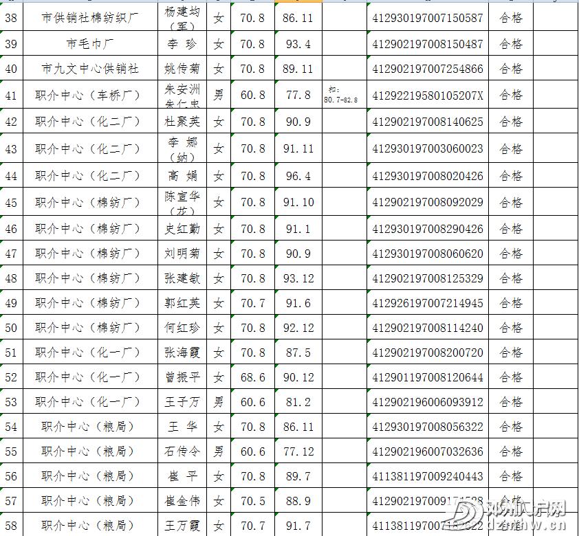 最新!邓州这些企业职工人员名单公示! - 邓州门户网|邓州网 - b894d1c90b4bb94b51ae3ea99ccc3453.png