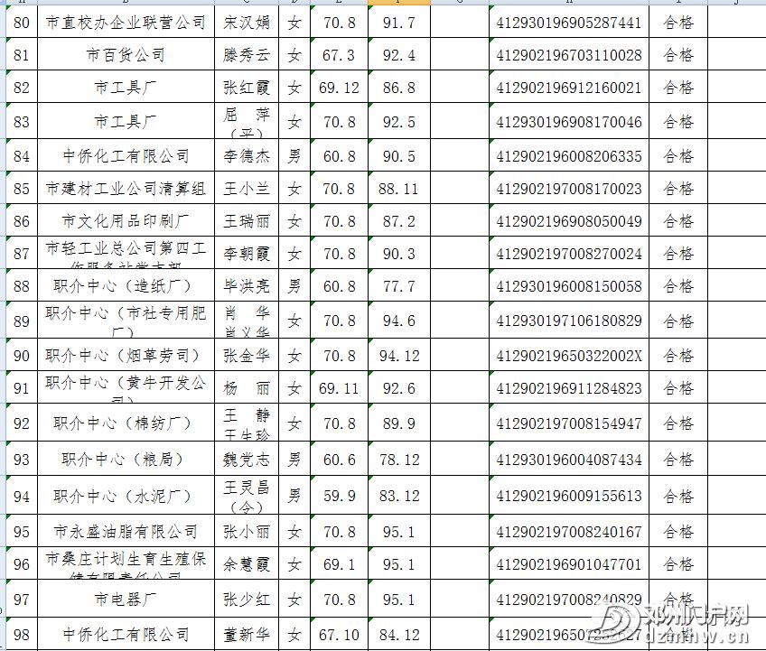 最新!邓州这些企业职工人员名单公示! - 邓州门户网|邓州网 - 9673d38335f70aaae665a06082a959e3.png