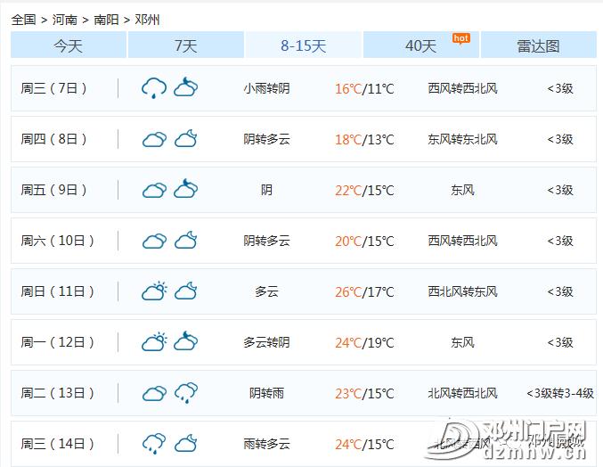 南三环部分电线被刮断,来往行人车辆请注意安全 - 邓州门户网|邓州网 - e16db1c8354008250822c0f778a0446d.png