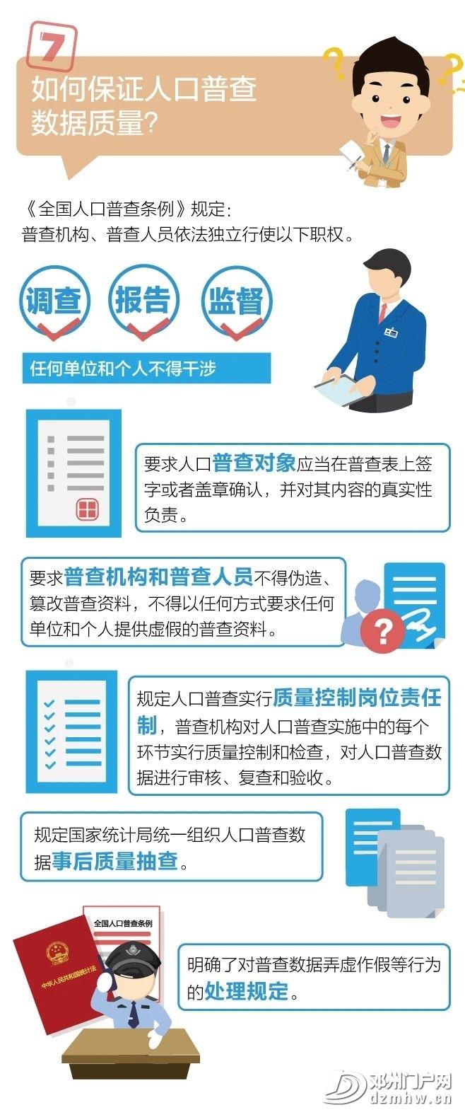 有身份证户口本,为啥还人口普查?请您了解 - 邓州门户网|邓州网 - 6a69e618163db3238536958269d4948d.jpg