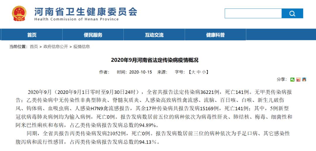 141人死亡!河南最新法定传染病疫情发布!邓州人近期当心这些病...